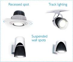 philips fortimo led integrated spot gen2 has been upgraded so that it is now dimmable