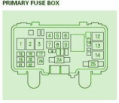 volvo v fuse box location wiring diagram for car engine 2004 ford star fuse box location additionally mitsubishi eclipse fuse box as well xc70 serpentine belt