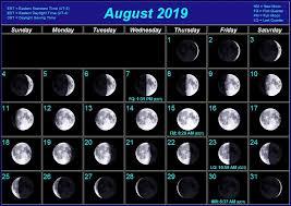 Moon Chart Calendar 2019 Lunar Phase Calendar Lunar Observing Cloudy Nights
