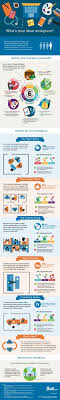 best images about business infographics benefits of