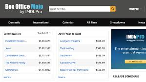Imdb Chart Top Tv Box Office Mojo Site Transformed By Imdbpro Variety