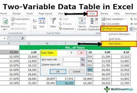 create two variable data table in excel