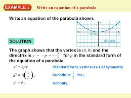 example 2 write an equation of a parabola solution the graph shows that the vertex is