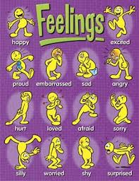 Visual Feelings Chart Feelings Chart Give Young Students Visual Cues For