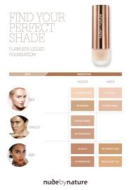 Benefit Foundation Colour Chart Sheer Glow Bb Cream Nude By Nature Au