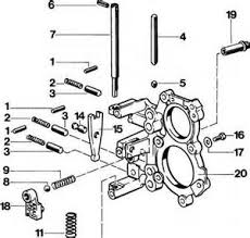similiar 1986 ford f 150 engine diagram keywords f250 dash wiring diagram on 1986 ford f 150 alternator wiring diagram