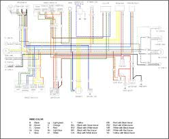 gy6 engine wiring diagram gy6 wiring diagrams