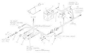 toro zero turn wiring diagram wiring diagram for you • husqvarna rz5424 solenoid wiring diagram husqvarna rz3016 toro timecutter wiring diagram ss 5000 toro z master wiring diagram