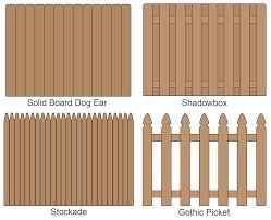 ilration of wood fence styles including solid board shadowbox stockade and picket styles