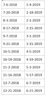 fiscal year 2019 dates noacsc pay dates noacsc