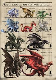 Game Of Thrones Dragon Size Chart Pin On D D