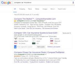 compare the market ppc search advert