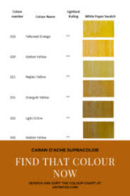 Supracolor Color Chart Caran Dache Supracolor Interactive Colour Chart Artnitso Co