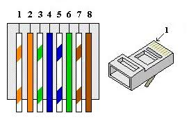 rj45 wiring diagram cat6 wiring diagram schematics baudetails info wiring diagram rj45 plug digitalweb