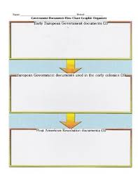 Government Flow Chart Government Documents Flow Chart