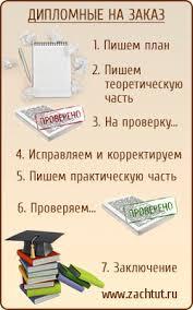 Заказать дипломную работу срочно недорого вся Россия СПб Дипломные работы на заказ