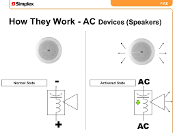 simplex wiring diagram 4090 9001 installation wiring diagrams Eurodrive Wiring Diagrams simplex wiring diagram back to basics 1966 mustang wiring diagram sew eurodrive motor wiring diagrams