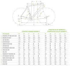 53 Skillful Cannondale Synapse Sizing Chart