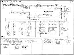 92 nissan 240sx stereo wiring diagram wirdig diagram moreover 91 camaro wiring diagram on 91 mazda miata stereo