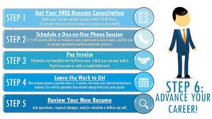 How It Works 2 Web Resume Lezlie