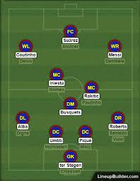 Barça Squad Depth 17 18 Vs 18 19 Inspired By U Gkkiller