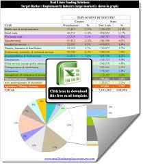 industry analysis template free mortgage broker business plan templates target market