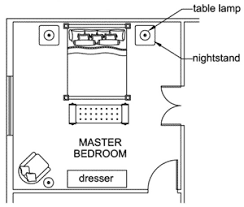simple master bedroom floor plans. Home Staging Consultation For A Master Bedroom Simple Floor Plans
