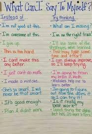 best positive self talk ideas recovery tools positive self talk