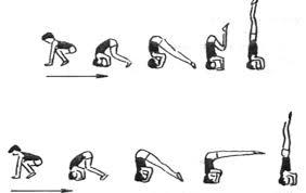 План конспект урока по теме Гимнастика Стойка на руках махом  ii Основная часть 32 30 мин