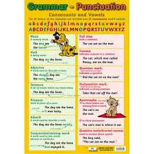 Grammar Punctuation Grammar And Punctuation Wholesale Wall Charts