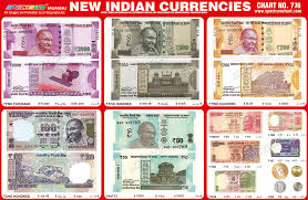 Indian Currency Chart For School Project Spectrum Educational Charts Chart 776 New Indian Currencies