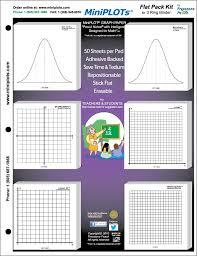 Statistics Graphing Kit