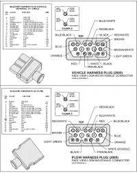 wiring diagram for boss v plow readingrat net Boss Wiring Diagram boss snow plow wiring diagram boss free wiring diagrams,wiring diagram, wiring bose wiring diagram