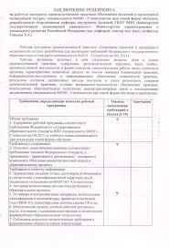 Требования к уровню освоения содержания производственной  14