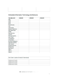 Information Technology Incident Report Template Form Annual