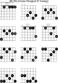 D Chart Drop D Chords Chart Accomplice Music