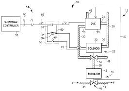 solenoid valve schematic diagram auto electrical wiring diagram related solenoid valve schematic diagram