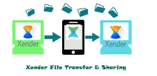 Image result for how to use xender