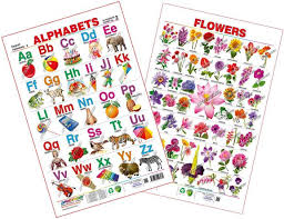 Spectrum Combo Educational Wall Chart English Alphabets
