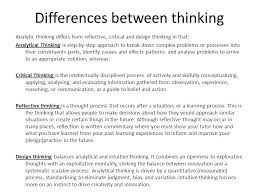 JEI      s Critical Thinking Exercises   Bayside  Queens NY  Queens  The Peak Performance Center