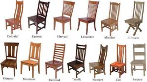 amish dining chair. Dining Chair Styles Amish Y
