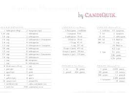 47 Conclusive Cups To Tablespoons Chart