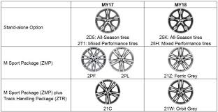 2018 bmw ordering guide. exellent 2018 2018 bmw 4 series lci wheels for bmw ordering guide