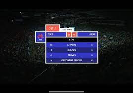 สถิติ เซ็ต 2 (Italy vs Japan) - Pantip