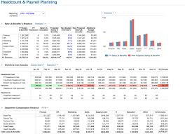 Financial Forecasting Excel Templates Financial Projections Excel Spreadsheet Or Unusual Resource