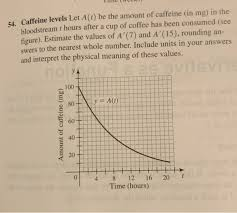 When we say there's approximately 100 mg of caffeine per cup of brewed coffee, that. Solved Te Wccr 64 Caffeine Levels Let A T Be The Amou Chegg Com
