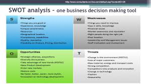 swot and pestle custom writing at  swot analysis vs pest analysis and when to use them ivory research swot and pest analysis of nestle and cocacola essay preview