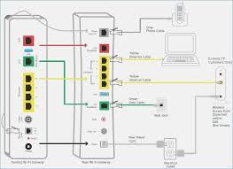 att u verse wiring wiring diagram var att u verse internet installation on att u verse installation wiring
