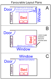 windows in the bedroom feng shui at geomancy f39s bed bath modern property furniture bedroom feng shui design