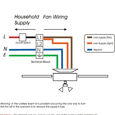 with ceiling fan control switch wiring diagram wiring Hunter Ceiling Fan Switch Wiring Diagram with ceiling fan control switch wiring diagram